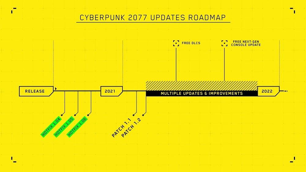 Roadmapa z planami dalszego rozwoju Cyberpunka 2077