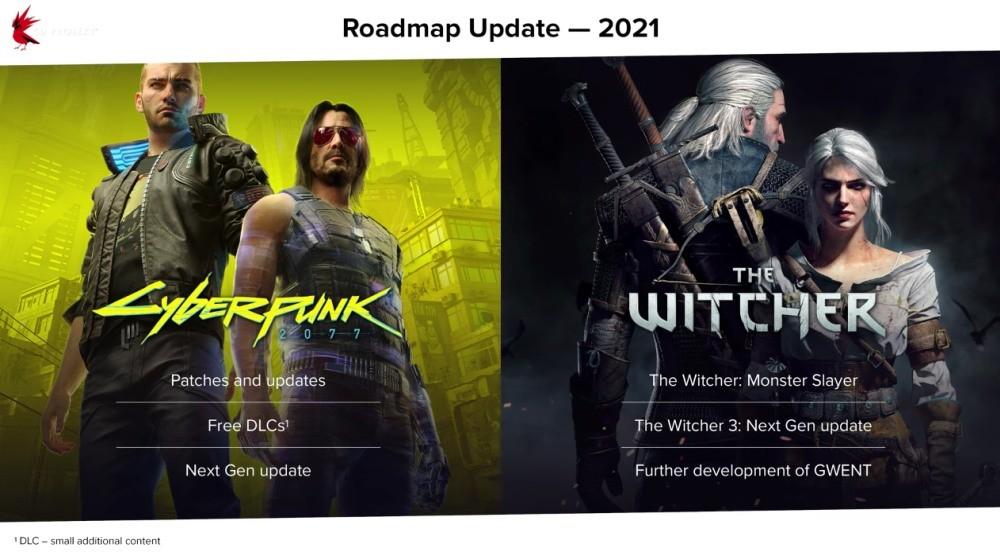 Plan rozwoju i aktualizacje Cyberpunka 2077 oraz Wiedźmina
