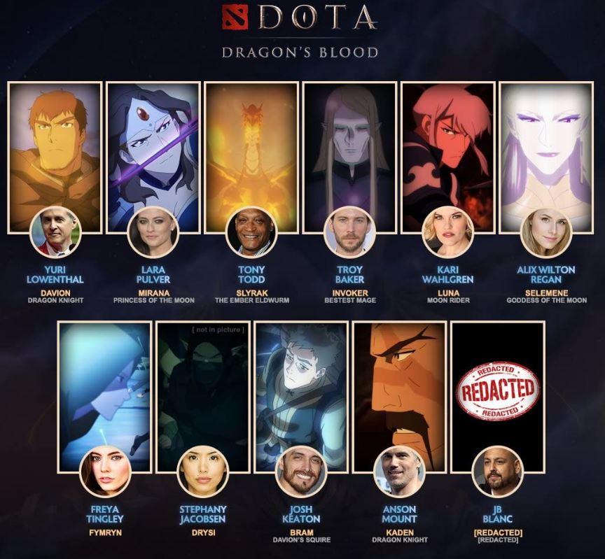 Obsada serialu DOTA: Dragon's Blood