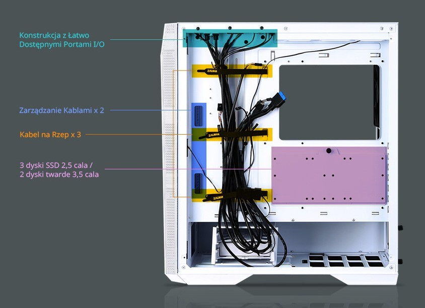 Konstrukcja prawego panelu bocznego