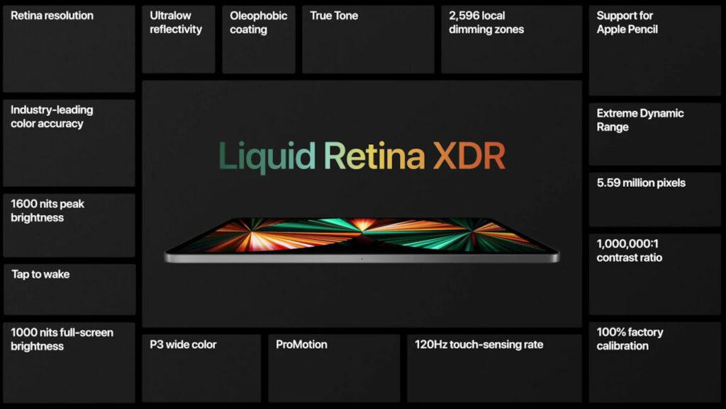 iPad Pro 2021 - specyfikacja wyświetlacza Liquid Retina XDR
