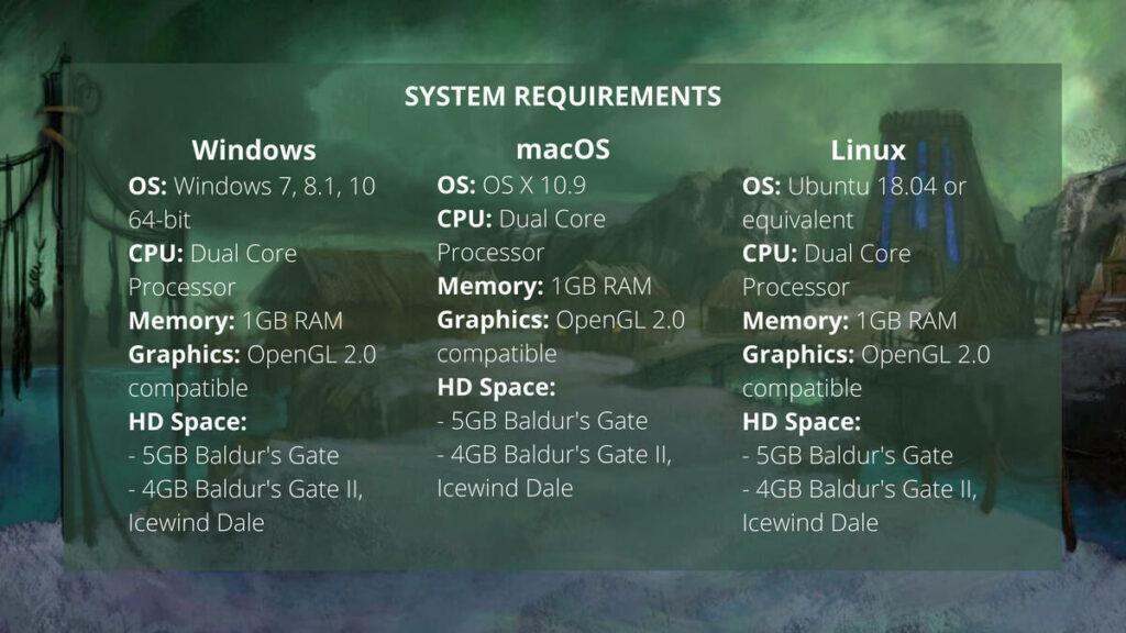 Wymagania sprzętowe po patchu 2.6 do Baldur's Gate i Icewind Dale
