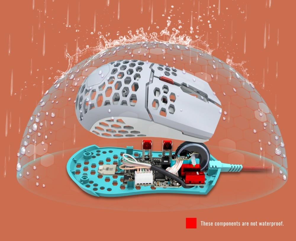 Ochrona myszy przed wodą i brudem