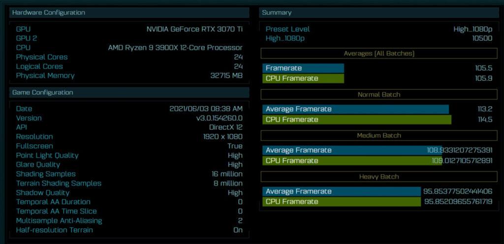Wydajność GPU w benchmarku
