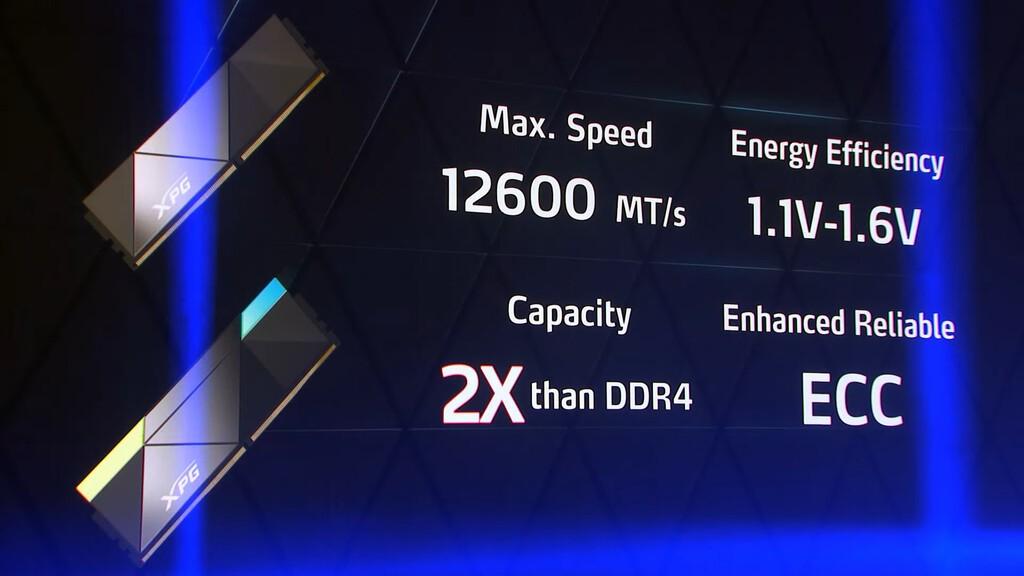 Specyfikacje pamięci RAM