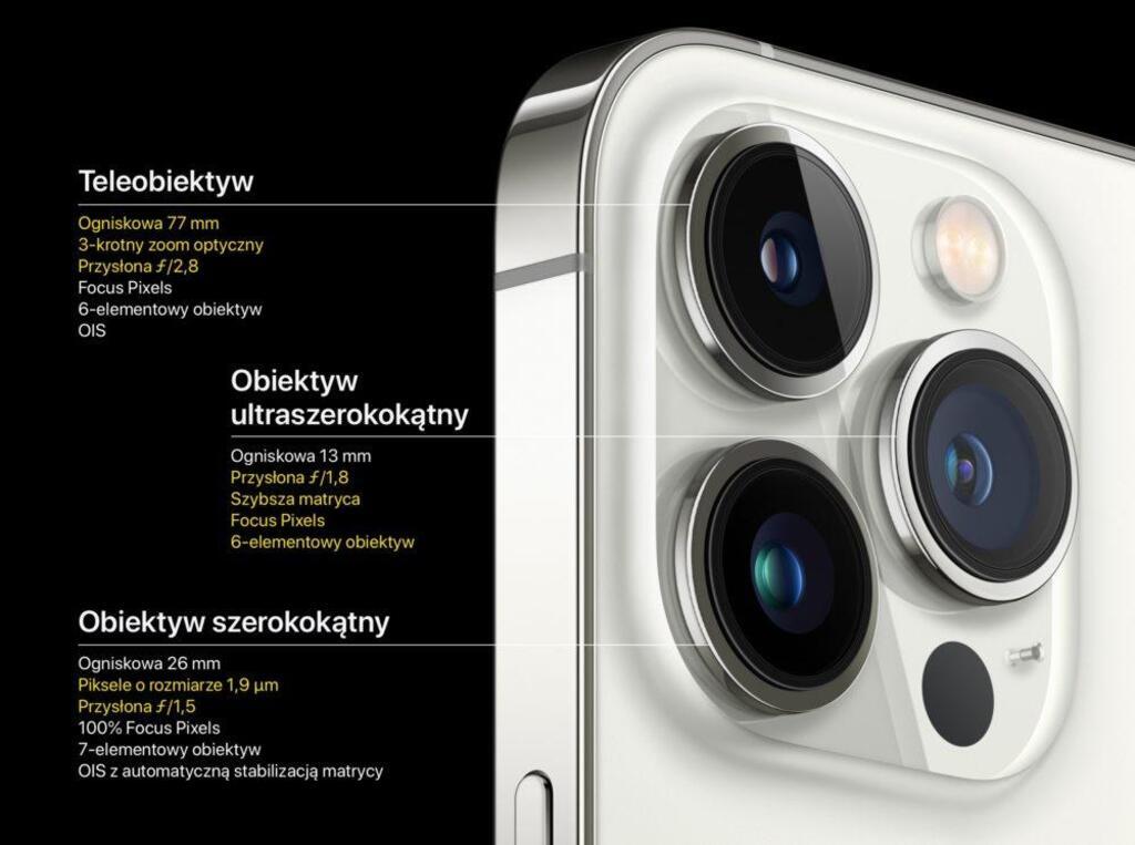 Szczegóły aparatów w iPhone 13